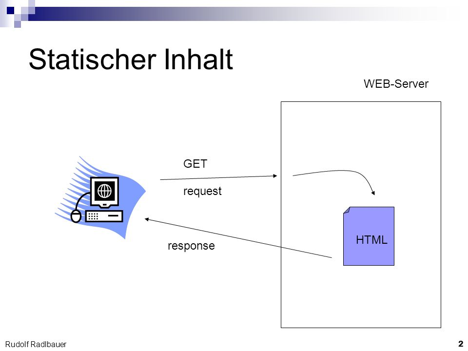 Statischer Inhalt WEB-Server GET request HTML response
