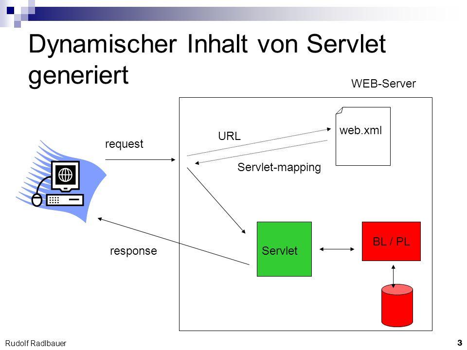 Dynamischer Inhalt von Servlet generiert