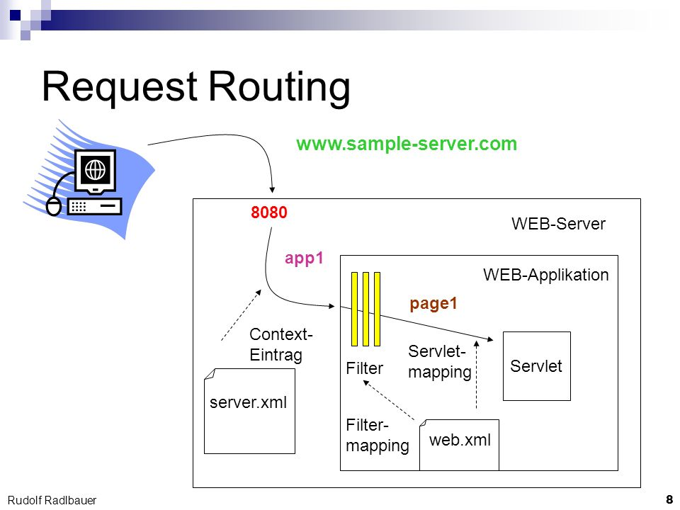 Request Routing www.sample-server.com 8080 WEB-Server app1