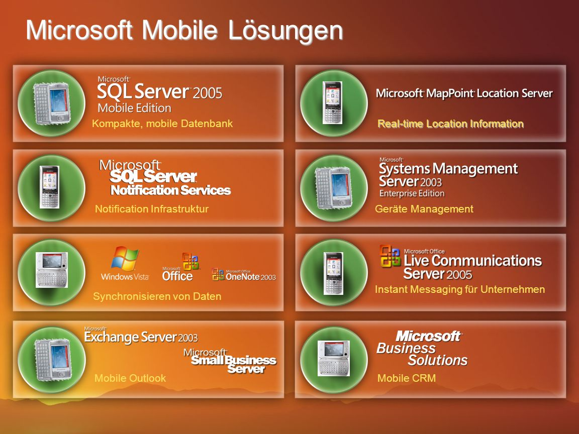 Microsoft Mobile Lösungen