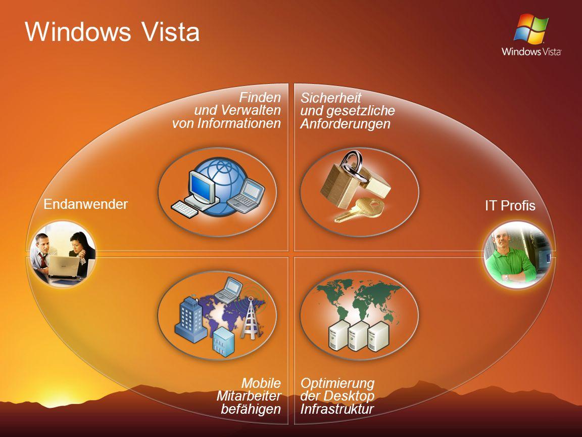 Windows Vista Sicherheit und gesetzliche Anforderungen