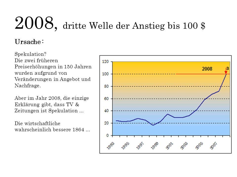 2008, dritte Welle der Anstieg bis 100 $