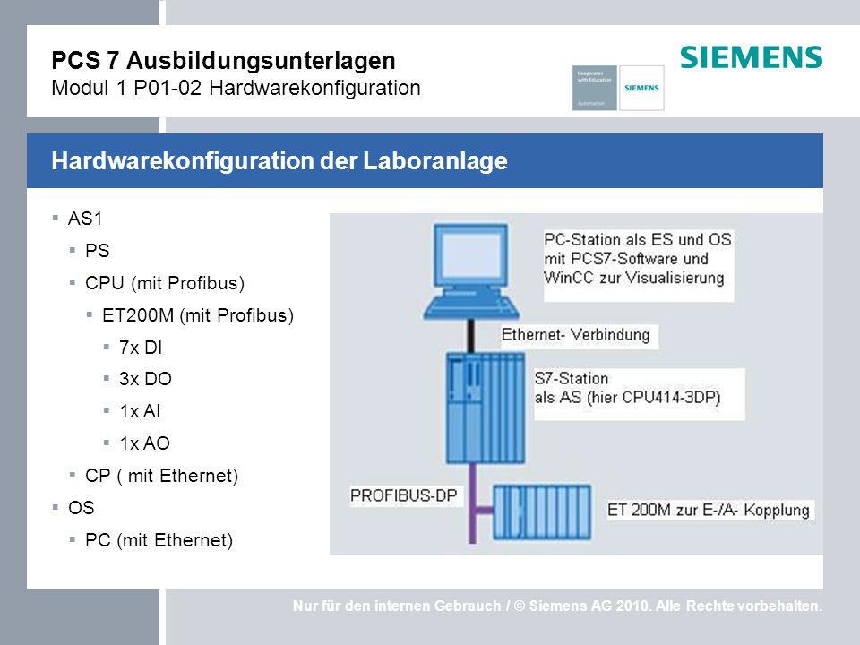 PCS 7 Ausbildungsunterlagen Modul 1 P01-02 Hardwarekonfiguration
