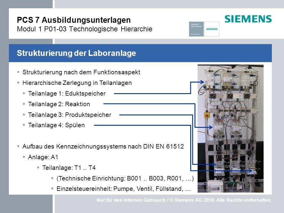 PCS 7 Ausbildungsunterlagen Modul 1 P01-03 Technologische Hierarchie