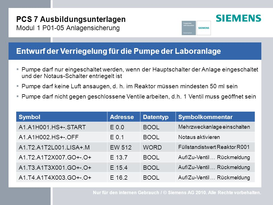 PCS 7 Ausbildungsunterlagen Modul 1 P01-05 Anlagensicherung