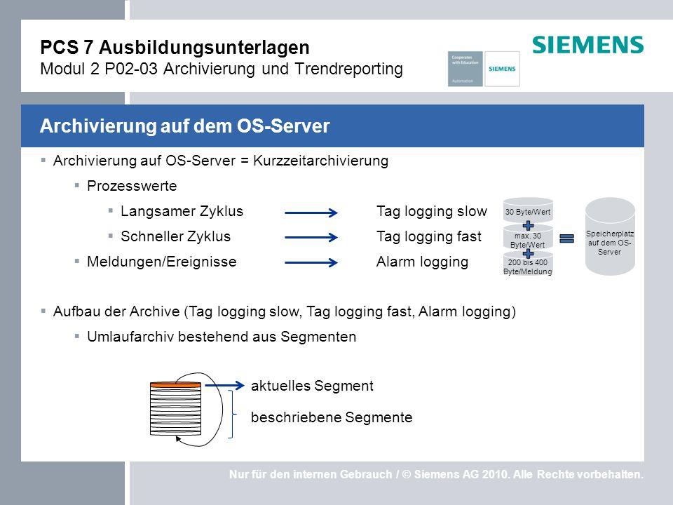Speicherplatz auf dem OS-Server