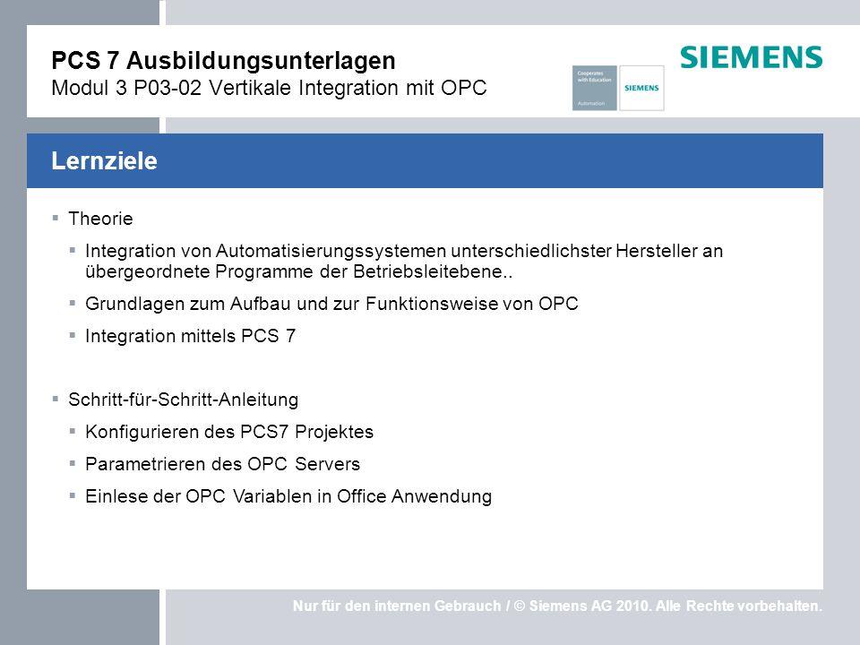 PCS 7 Ausbildungsunterlagen Modul 3 P03-02 Vertikale Integration mit OPC