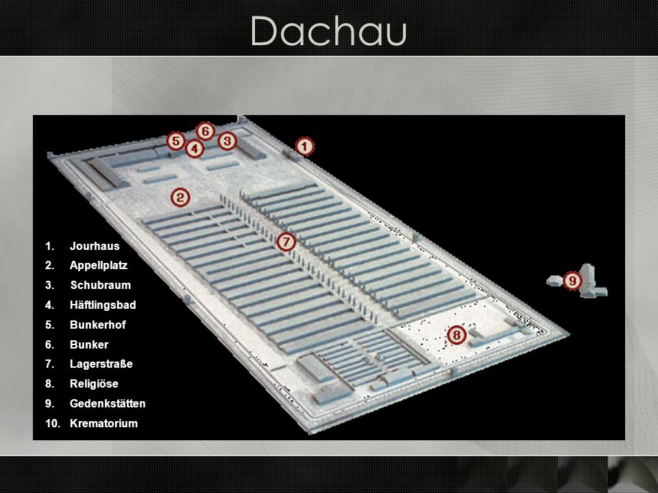 Dachau Jourhaus Appellplatz Schubraum Häftlingsbad Bunkerhof Bunker