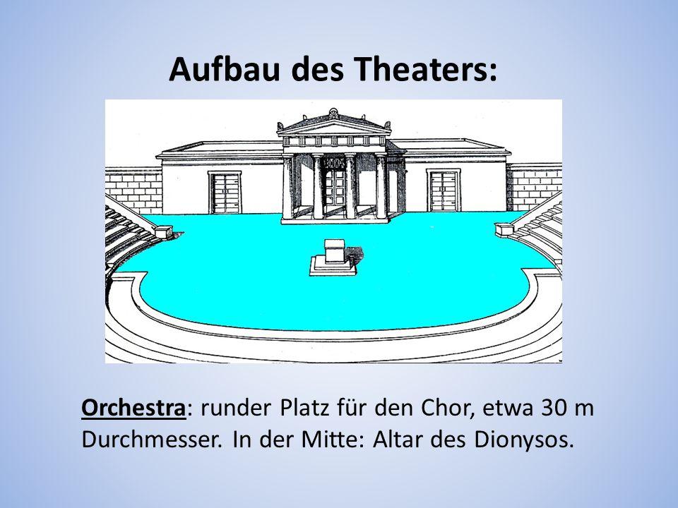 Aufbau des Theaters: Orchestra: runder Platz für den Chor, etwa 30 m Durchmesser.