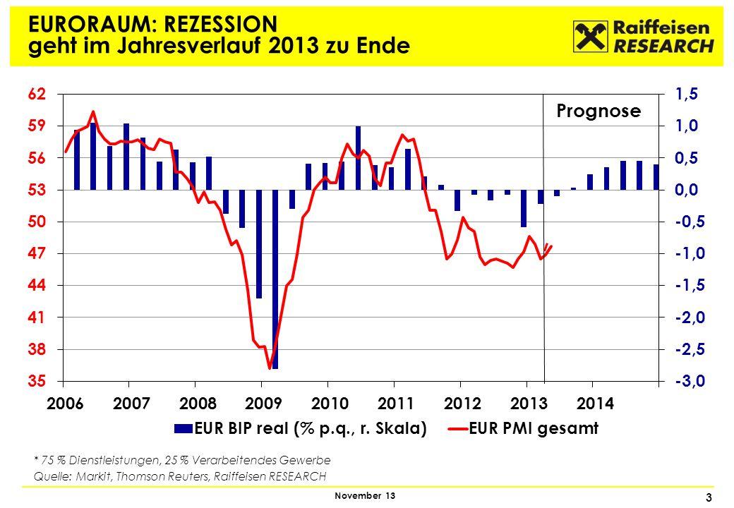 EURORAUM: REZESSION geht im Jahresverlauf 2013 zu Ende