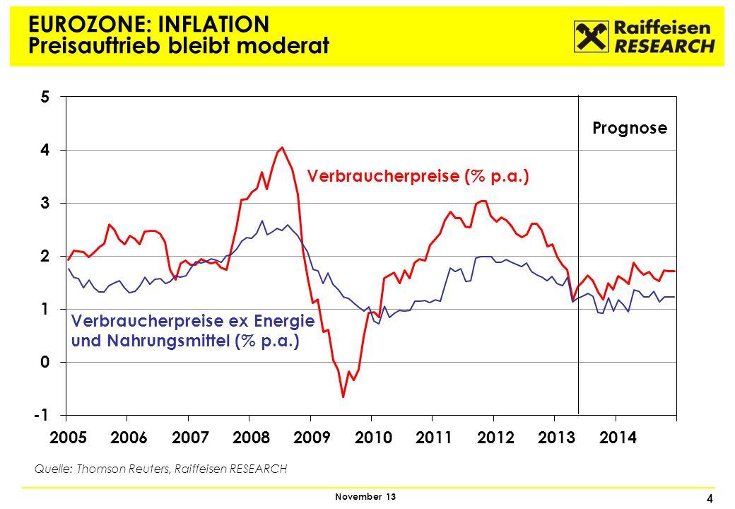 EUROZONE: INFLATION Preisauftrieb bleibt moderat