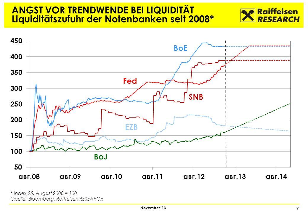 ANGST VOR TRENDWENDE BEI LIQUIDITÄT Liquiditätszufuhr der Notenbanken seit 2008*