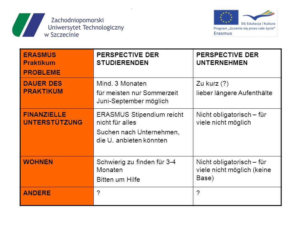 ERASMUS PraktikumPROBLEME. PERSPECTIVE DER STUDIERENDEN. PERSPECTIVE DER UNTERNEHMEN. DAUER DES PRAKTIKUM.