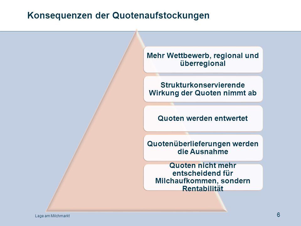 Konsequenzen der Quotenaufstockungen