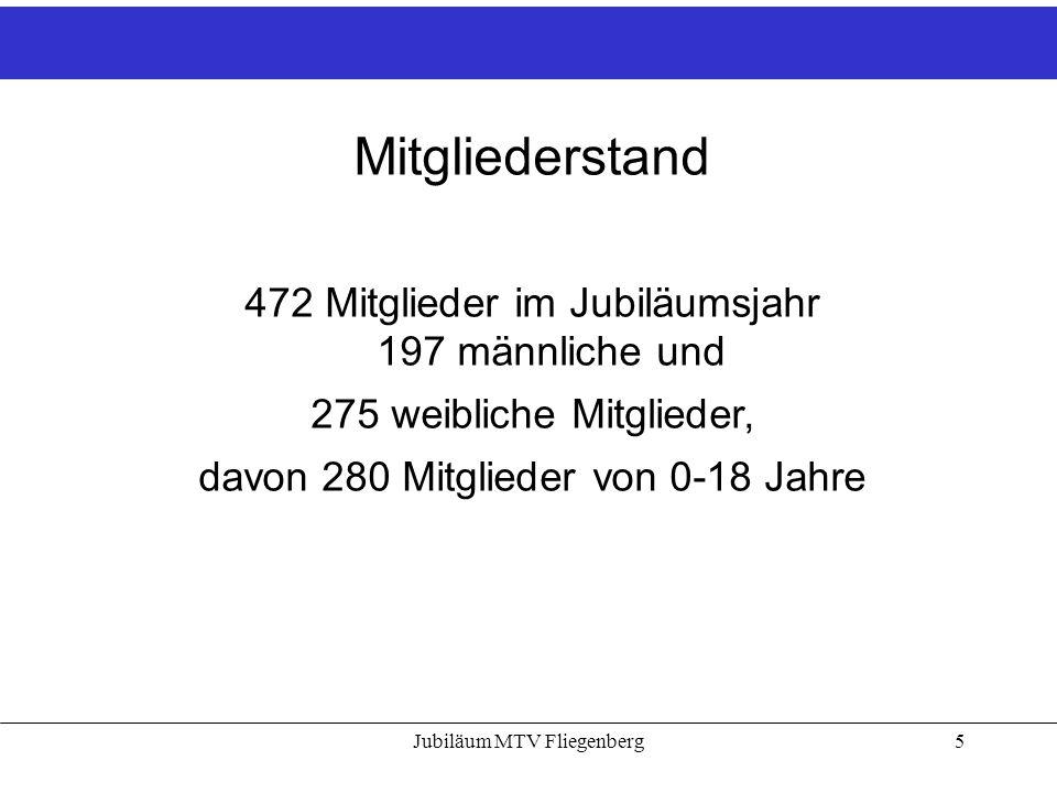 Mitgliederstand 472 Mitglieder im Jubiläumsjahr 197 männliche und