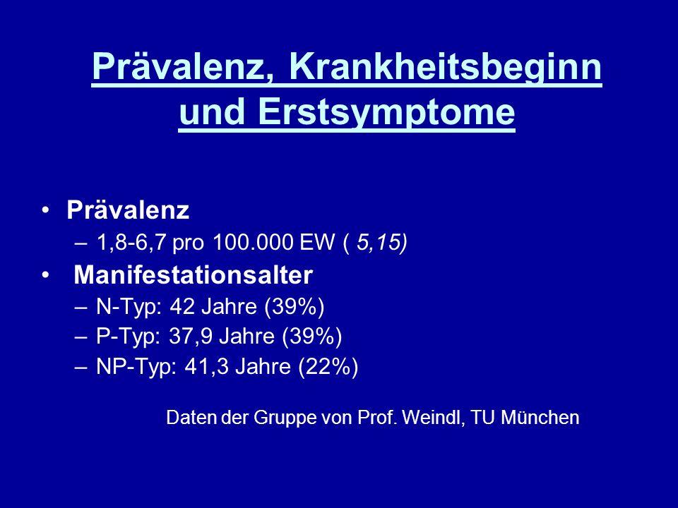 Prävalenz, Krankheitsbeginn und Erstsymptome