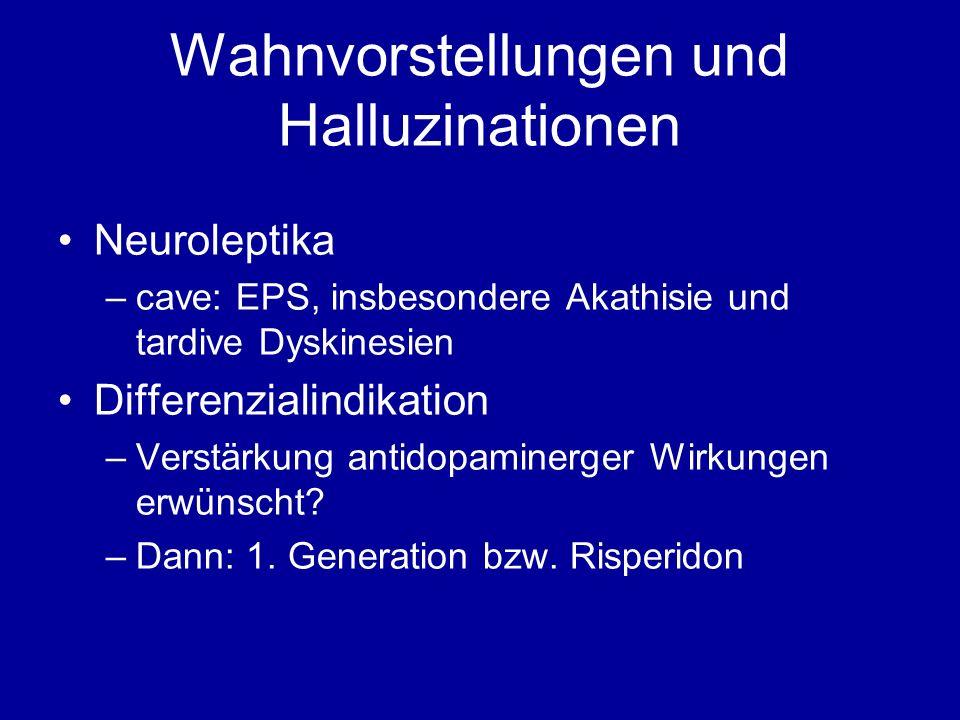 Wahnvorstellungen und Halluzinationen