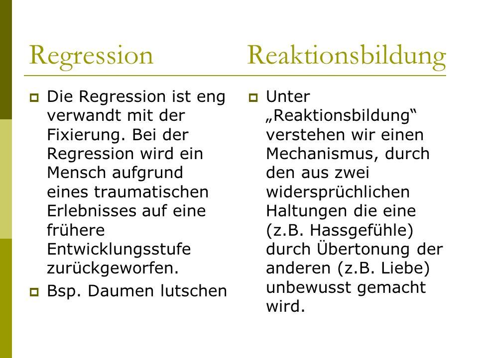 Regression Reaktionsbildung