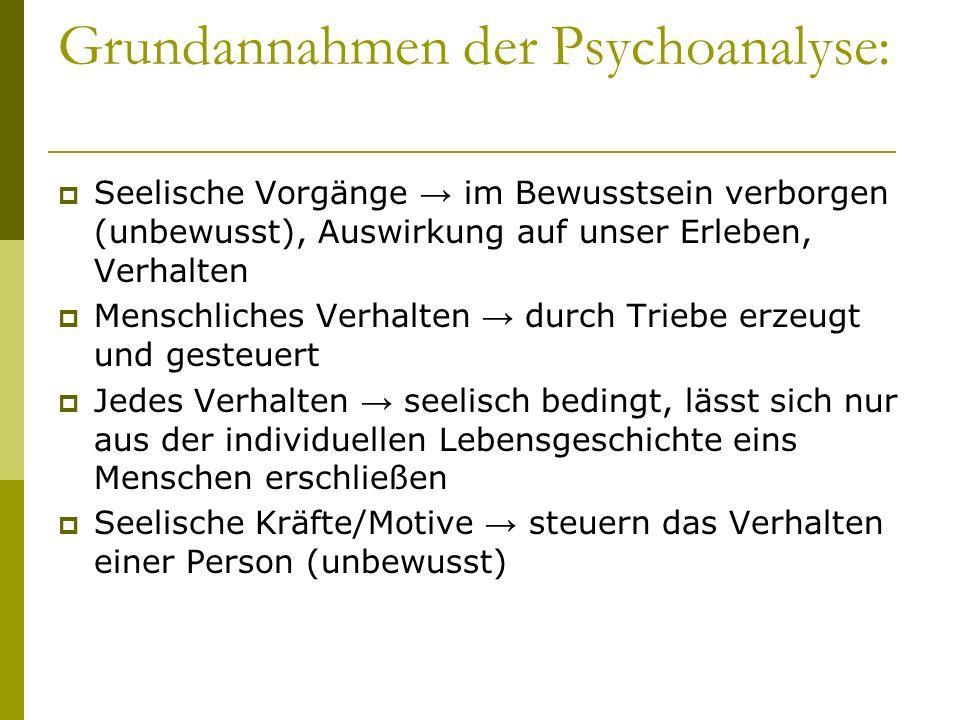 Grundannahmen der Psychoanalyse: