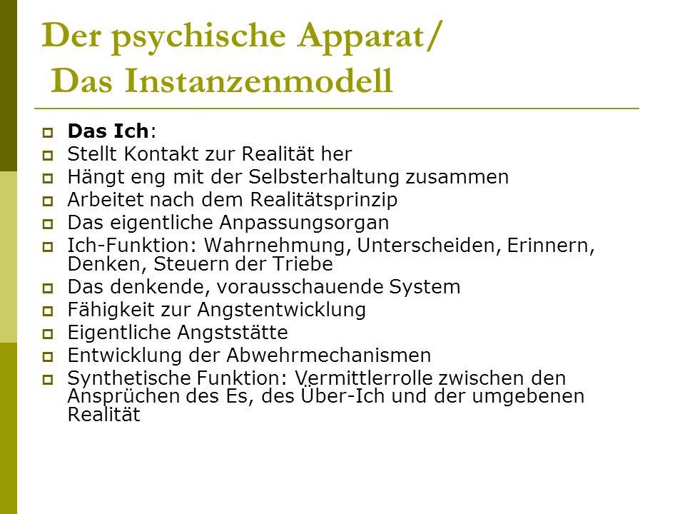 Der psychische Apparat/ Das Instanzenmodell