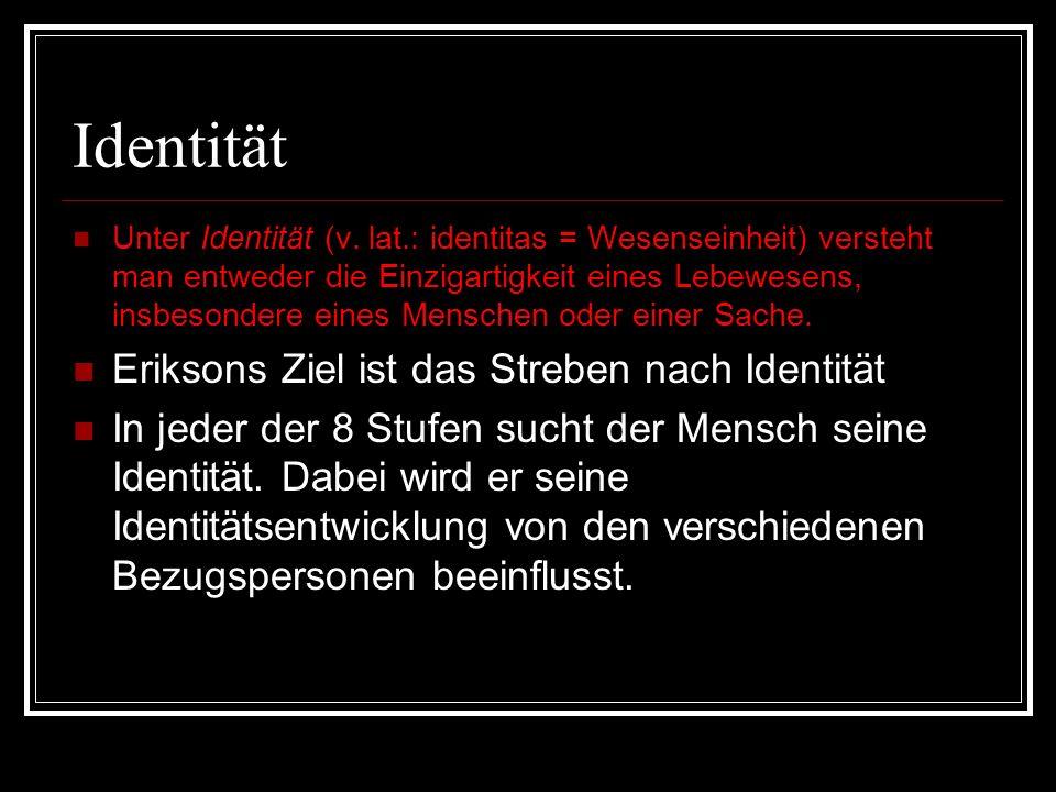 Identität Eriksons Ziel ist das Streben nach Identität