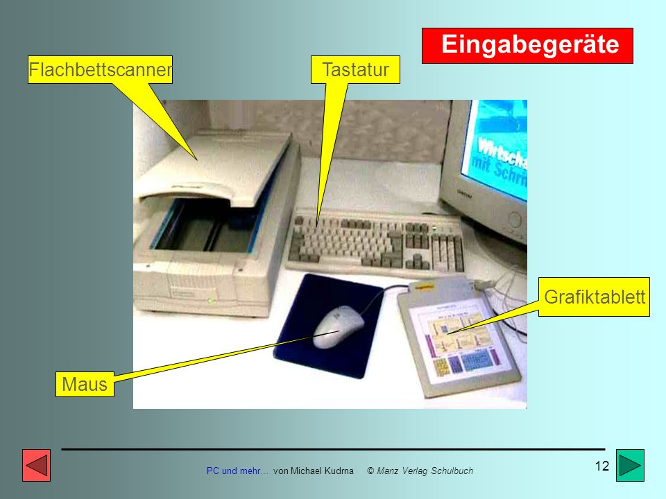 Eingabegeräte Flachbettscanner Tastatur Grafiktablett Maus