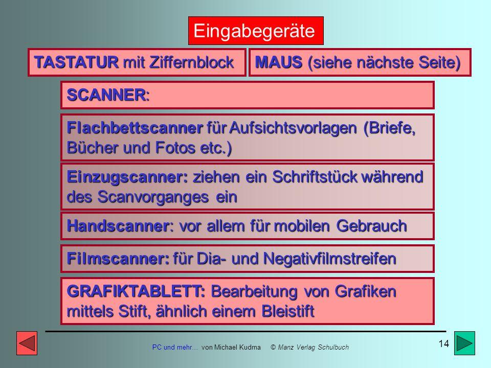 Eingabegeräte TASTATUR mit Ziffernblock MAUS (siehe nächste Seite)