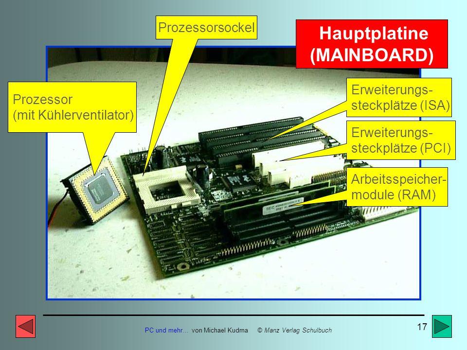 Hauptplatine (MAINBOARD) Prozessorsockel Erweiterungs- Prozessor