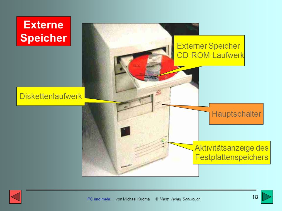 Externe Speicher Externer Speicher CD-ROM-Laufwerk Diskettenlaufwerk