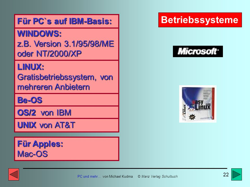 Betriebssysteme Für PC`s auf IBM-Basis: WINDOWS: