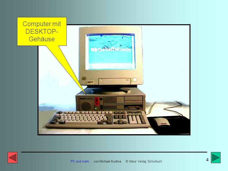Computer mit DESKTOP- Gehäuse