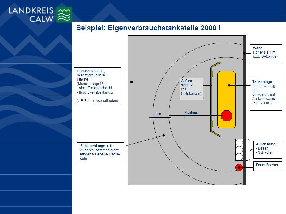 Beispiel: Eigenverbrauchstankstelle 2000 l
