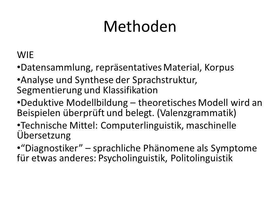 Methoden WIE Datensammlung, repräsentatives Material, Korpus