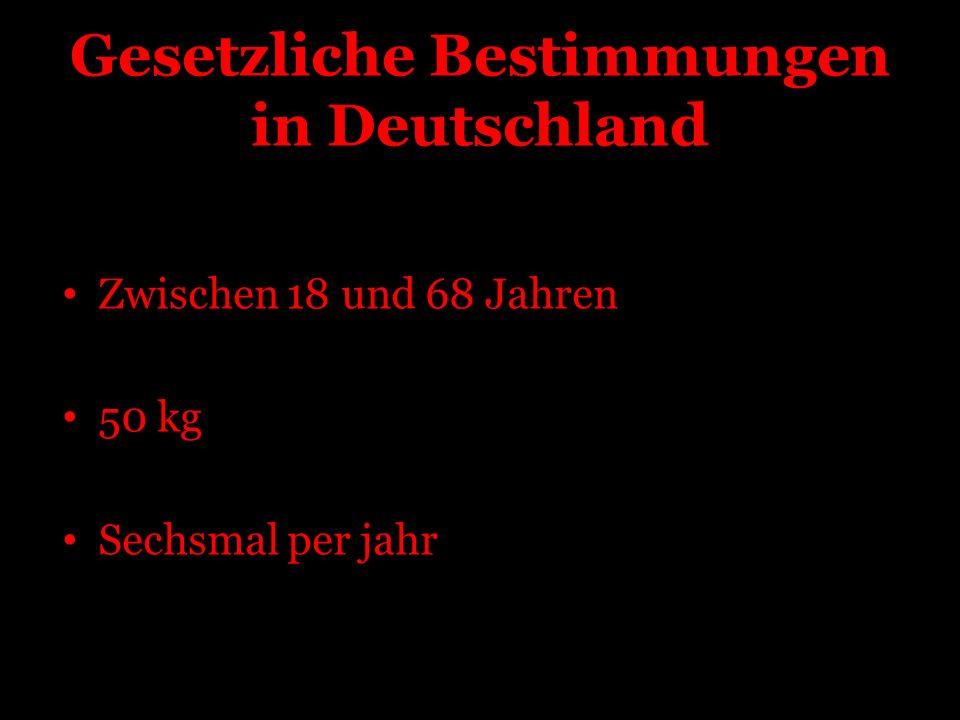 Gesetzliche Bestimmungen in Deutschland