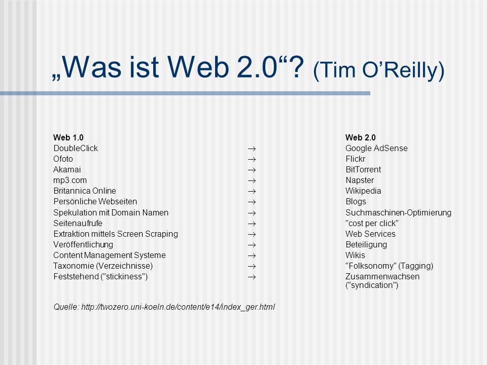 """Was ist Web 2.0 (Tim O'Reilly)"