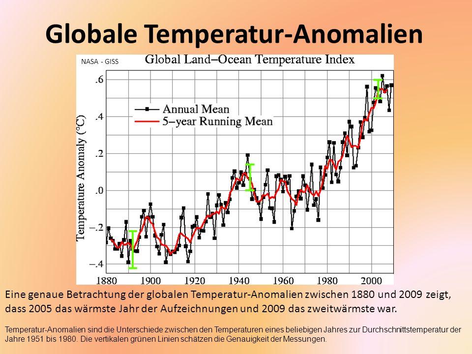 Globale Temperatur-Anomalien