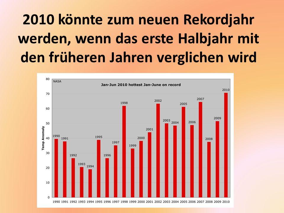 2010 könnte zum neuen Rekordjahr werden, wenn das erste Halbjahr mit den früheren Jahren verglichen wird