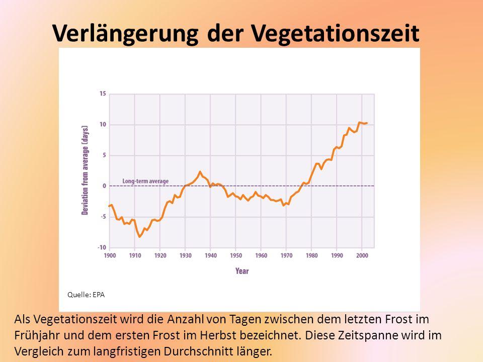 Verlängerung der Vegetationszeit