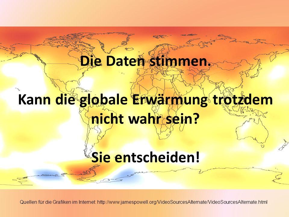 Kann die globale Erwärmung trotzdem nicht wahr sein