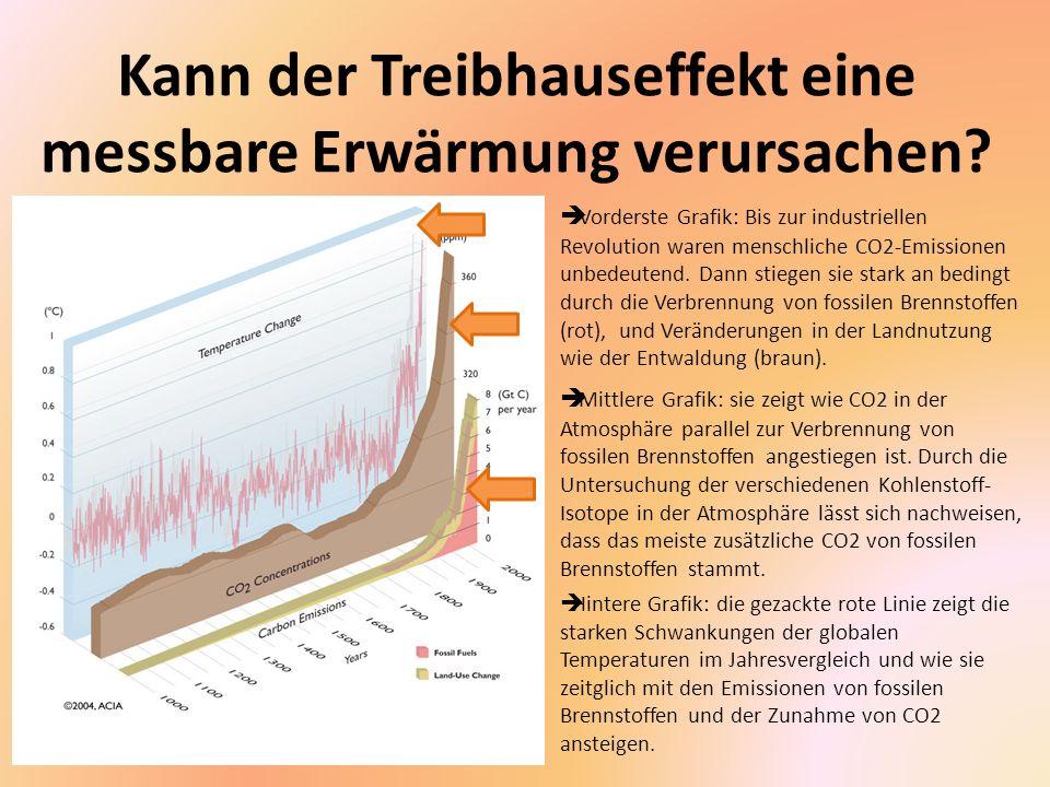 Kann der Treibhauseffekt eine messbare Erwärmung verursachen