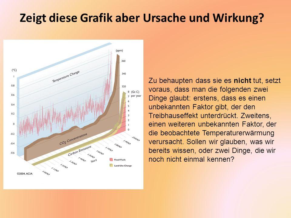 Zeigt diese Grafik aber Ursache und Wirkung