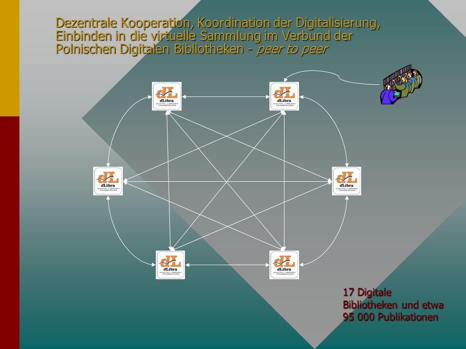 Dezentrale Kooperation, Koordination der Digitalisierung, Einbinden in die virtuelle Sammlung im Verbund der Polnischen Digitalen Bibliotheken - peer to peer