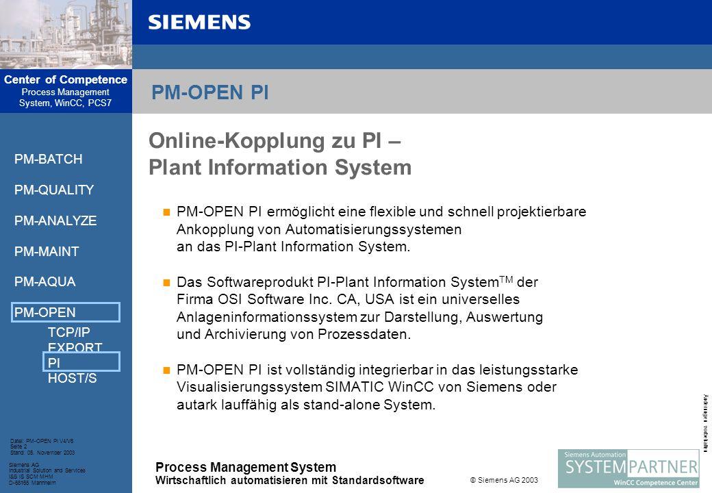 Online-Kopplung zu PI – Plant Information System