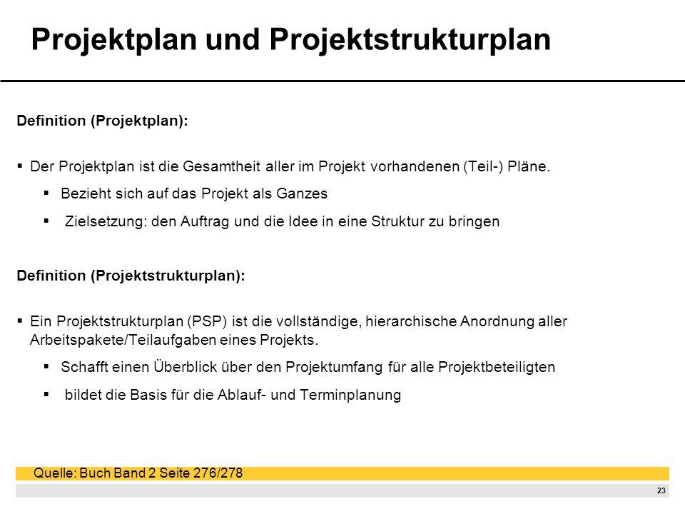 Projektplan und Projektstrukturplan