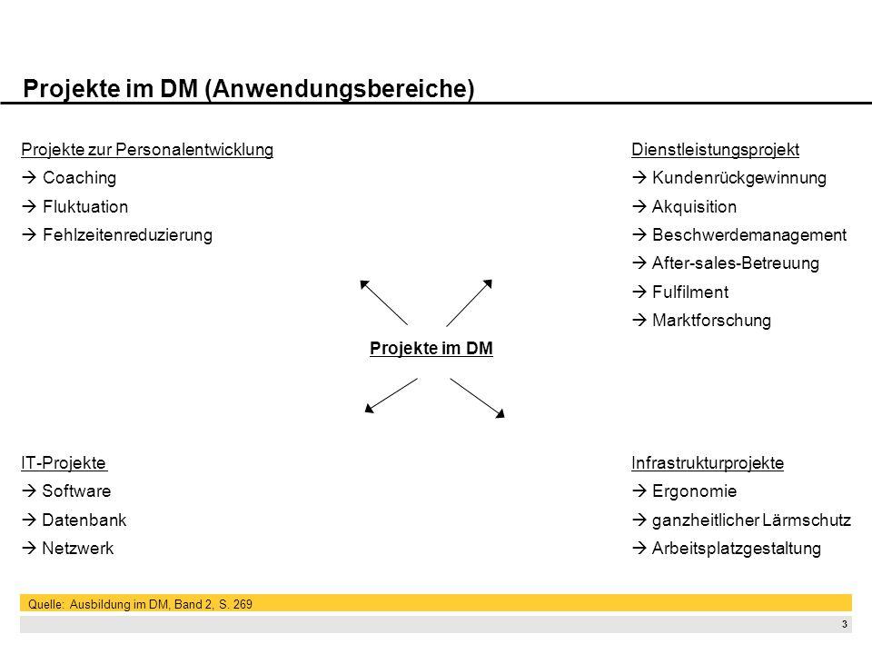 Projekte im DM (Anwendungsbereiche)
