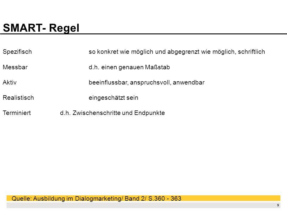 Gemütlich 360 Leistungsüberprüfungsvorlage Ideen - Beispiel ...