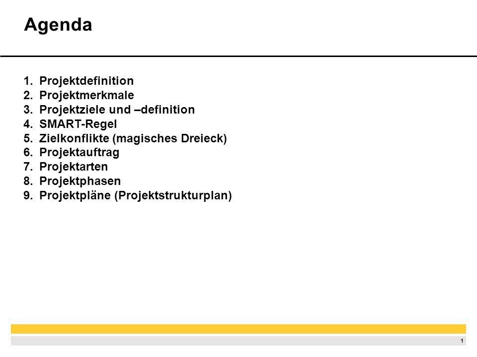 Agenda Projektdefinition Projektmerkmale Projektziele und –definition