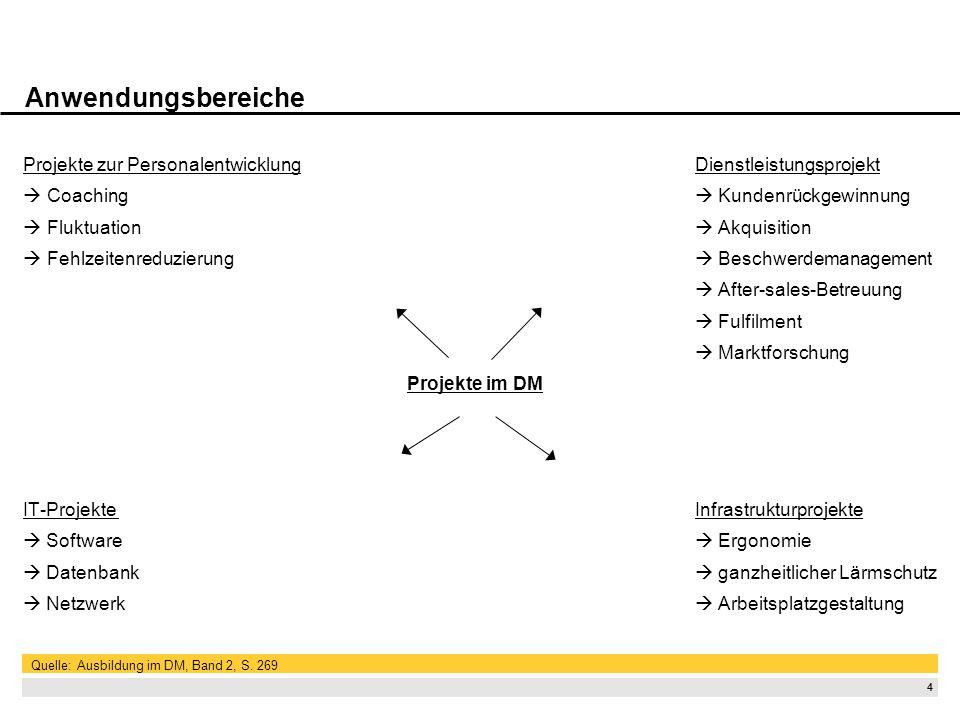 Anwendungsbereiche Projekte zur Personalentwicklung Dienstleistungsprojekt. Coaching  Kundenrückgewinnung.