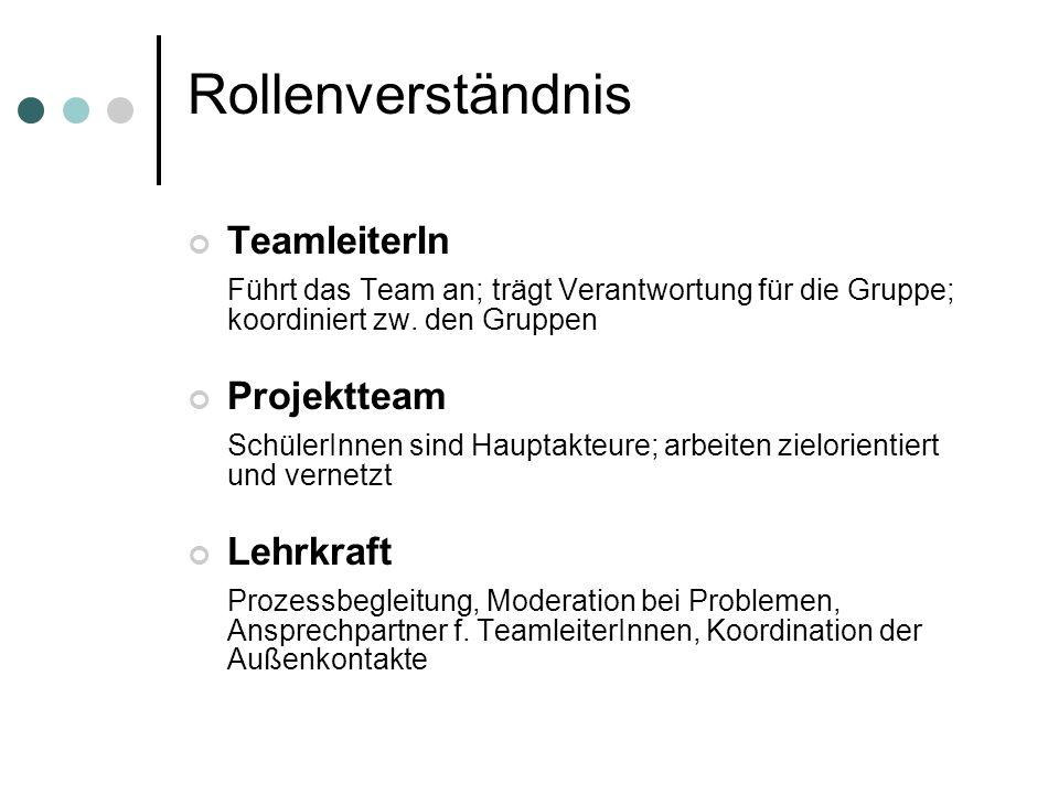 Rollenverständnis TeamleiterIn