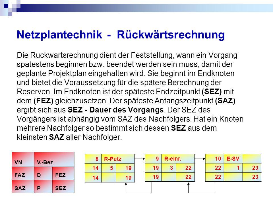 Netzplantechnik - Rückwärtsrechnung
